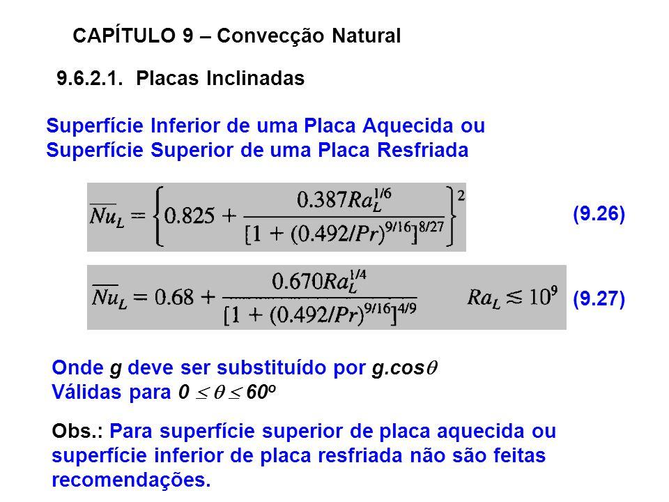 CAPÍTULO 9 – Convecção Natural 9.6.2.1. Placas Inclinadas Superfície Inferior de uma Placa Aquecida ou Superfície Superior de uma Placa Resfriada (9.2