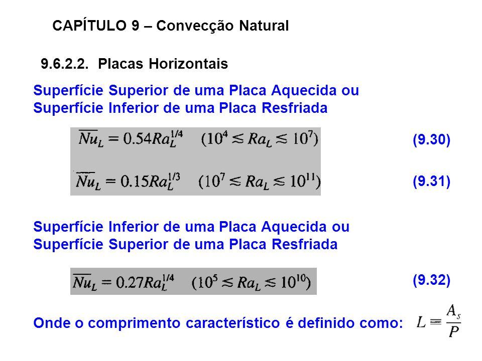 CAPÍTULO 9 – Convecção Natural 9.6.2.2. Placas Horizontais Superfície Superior de uma Placa Aquecida ou Superfície Inferior de uma Placa Resfriada Sup