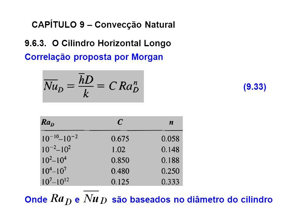 CAPÍTULO 9 – Convecção Natural 9.6.3. O Cilindro Horizontal Longo Correlação proposta por Morgan (9.33) Onde e são baseados no diâmetro do cilindro