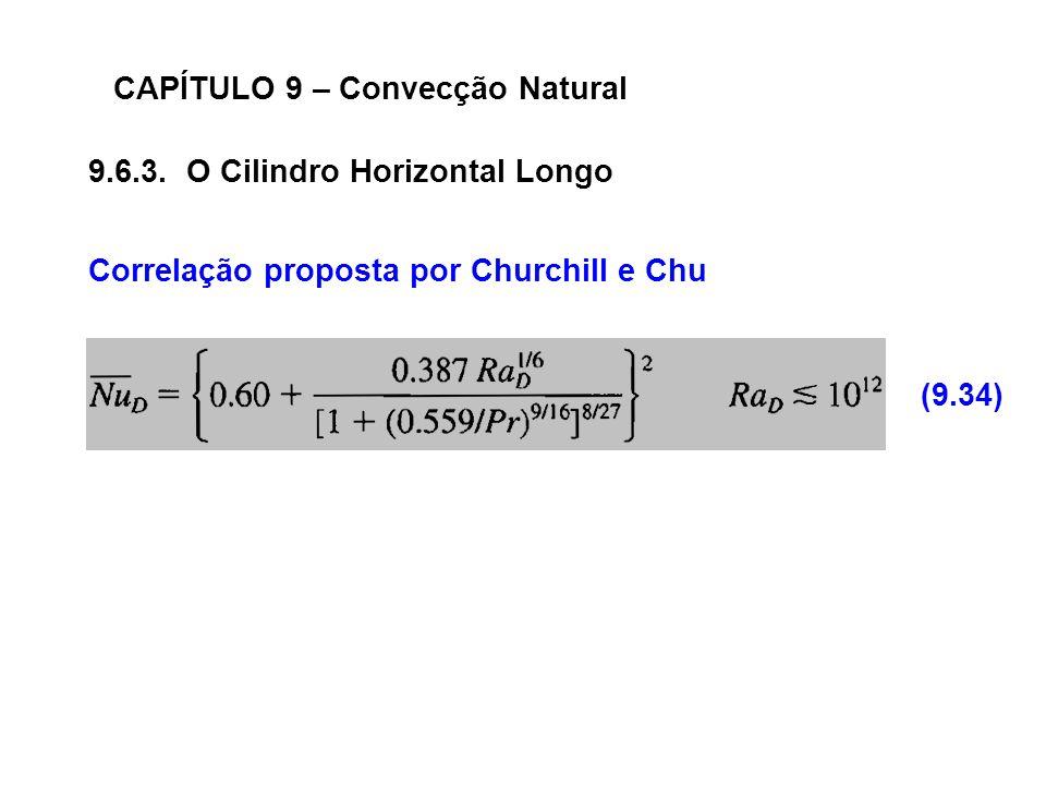 CAPÍTULO 9 – Convecção Natural 9.6.3. O Cilindro Horizontal Longo Correlação proposta por Churchill e Chu (9.34)