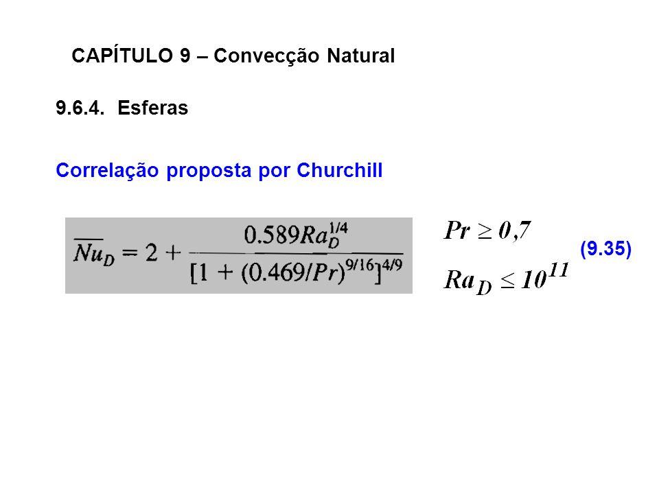 CAPÍTULO 9 – Convecção Natural 9.6.4. Esferas Correlação proposta por Churchill (9.35)