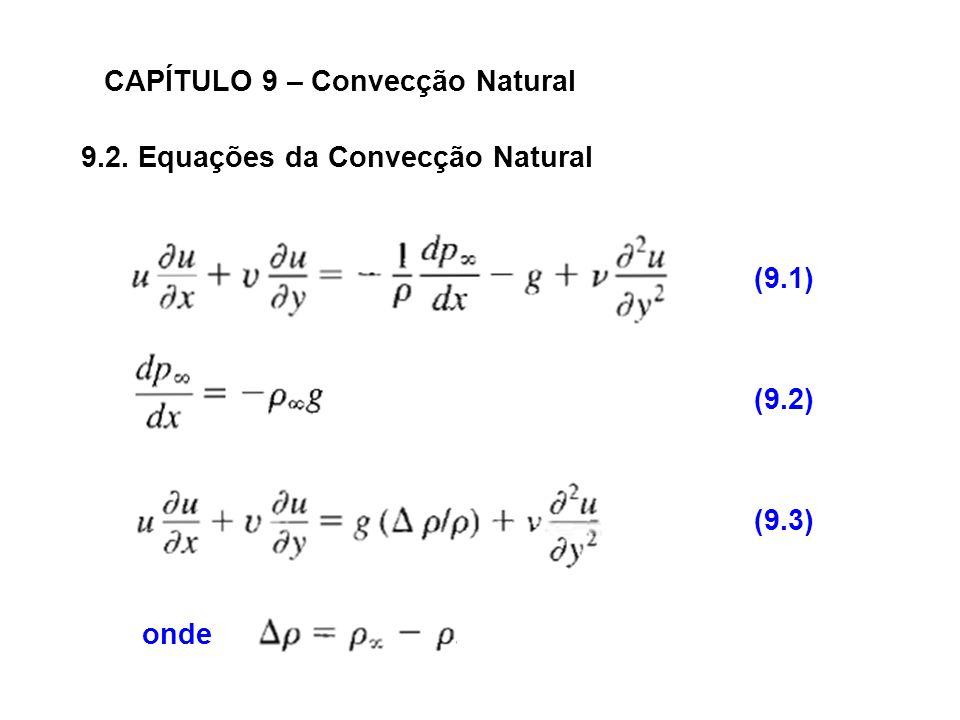 9.2. Equações da Convecção Natural CAPÍTULO 9 – Convecção Natural (9.1) (9.2) (9.3) onde