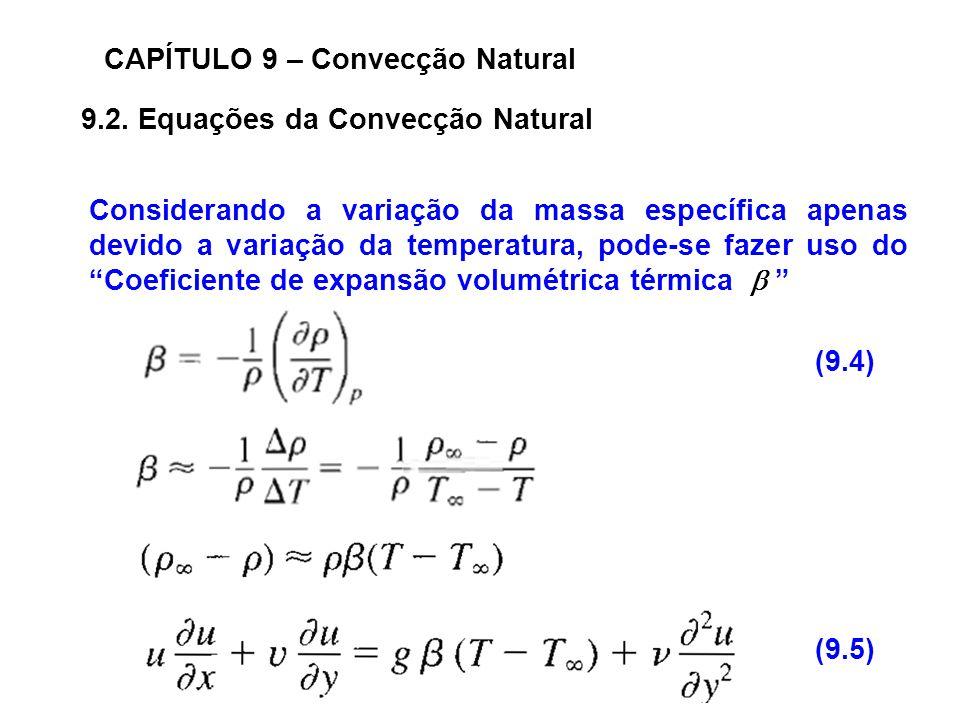 9.2. Equações da Convecção Natural CAPÍTULO 9 – Convecção Natural (9.4) (9.5) Considerando a variação da massa específica apenas devido a variação da