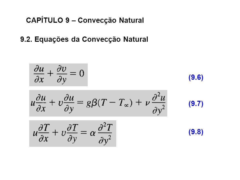 9.2. Equações da Convecção Natural CAPÍTULO 9 – Convecção Natural (9.6) (9.7) (9.8)