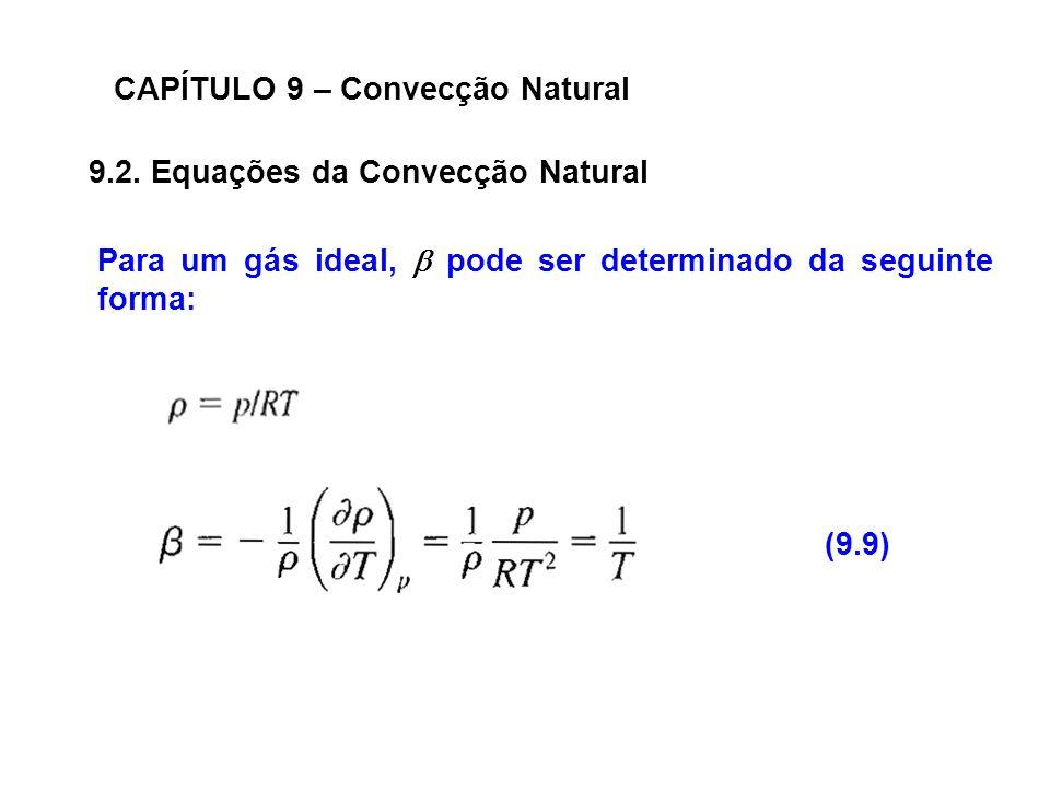 9.2. Equações da Convecção Natural CAPÍTULO 9 – Convecção Natural (9.9) Para um gás ideal, pode ser determinado da seguinte forma: