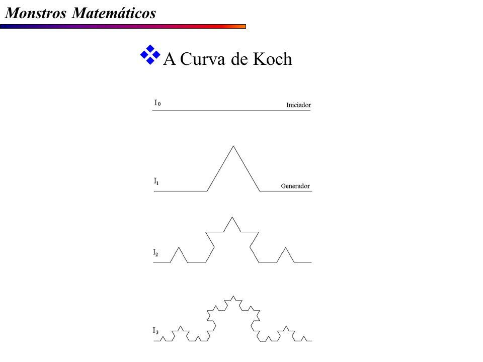 Monstros Matemáticos A Curva de Koch