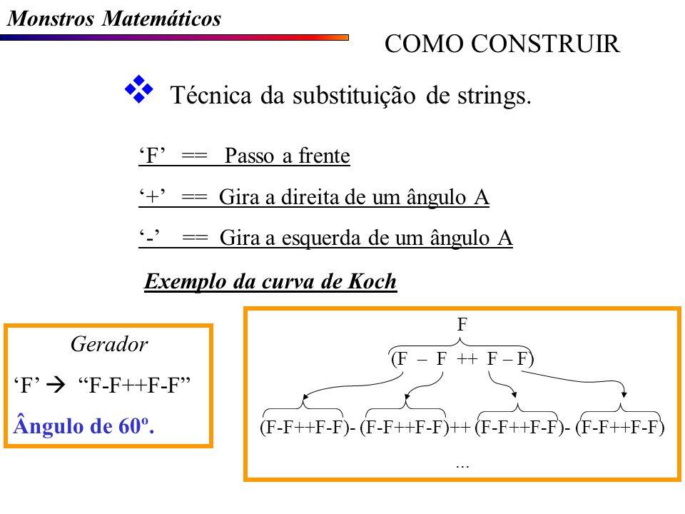 Monstros Matemáticos COMO CONSTRUIR Técnica da substituição de strings.