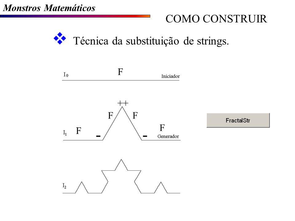 Monstros Matemáticos COMO CONSTRUIR Técnica da substituição de strings. F F FF F - ++ -
