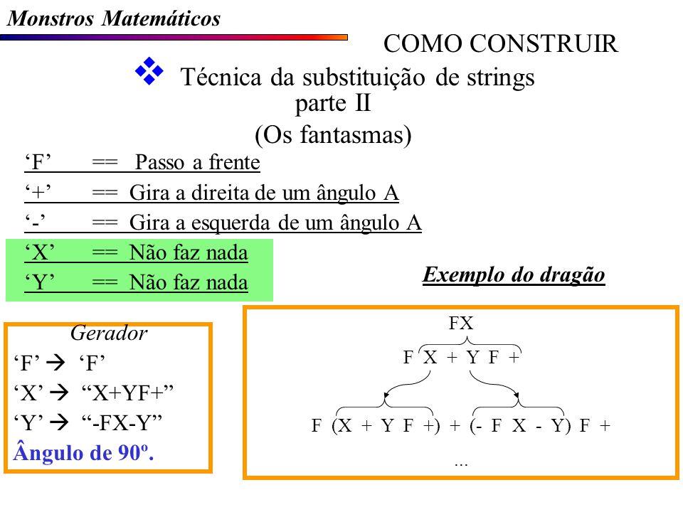 Monstros Matemáticos COMO CONSTRUIR Técnica da substituição de strings parte II (Os fantasmas) F== Passo a frente +== Gira a direita de um ângulo A -== Gira a esquerda de um ângulo A X== Não faz nada Y== Não faz nada FX F X + Y F + F (X + Y F +) + (- F X - Y) F +...