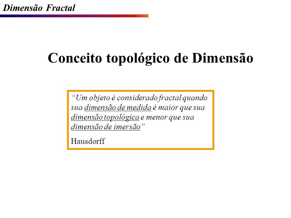 Dimensão Fractal Conceito topológico de Dimensão Um objeto é considerado fractal quando sua dimensão de medida é maior que sua dimensão topológica e menor que sua dimensão de imersão Hausdorff