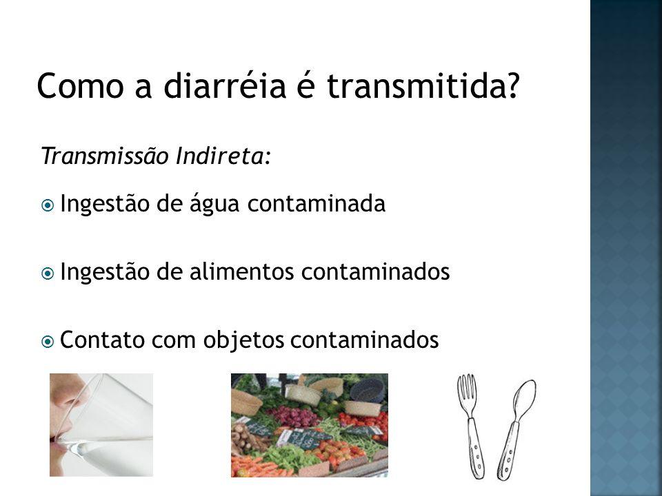 Transmissão Indireta: Ingestão de água contaminada Ingestão de alimentos contaminados Contato com objetos contaminados