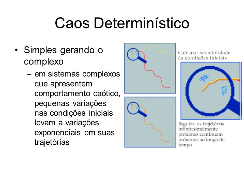 Caos Determinístico Indeterminismo –A impossibilidade em conhecermos, com infinita precisão as condições inicias faz com que as trajetórias dinâmicas do sistema sejam indeterminadas.