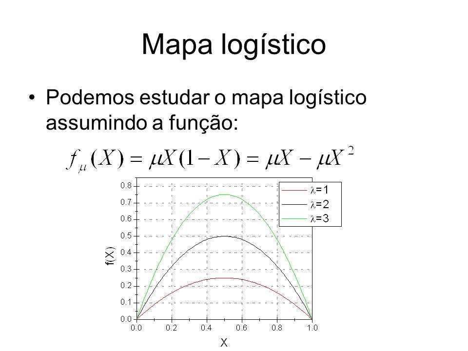 Mapa logístico Podemos estudar o mapa logístico assumindo a função: