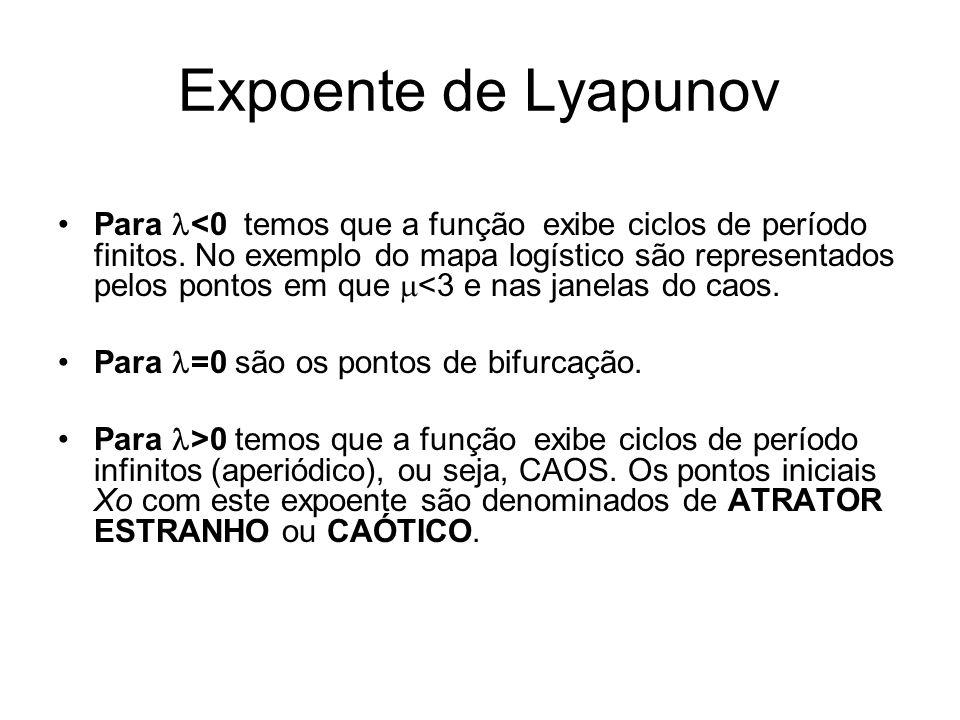 Expoente de Lyapunov Para <0 temos que a função exibe ciclos de período finitos. No exemplo do mapa logístico são representados pelos pontos em que <3
