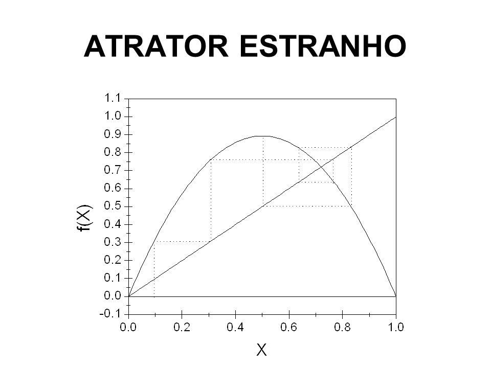 ATRATOR ESTRANHO