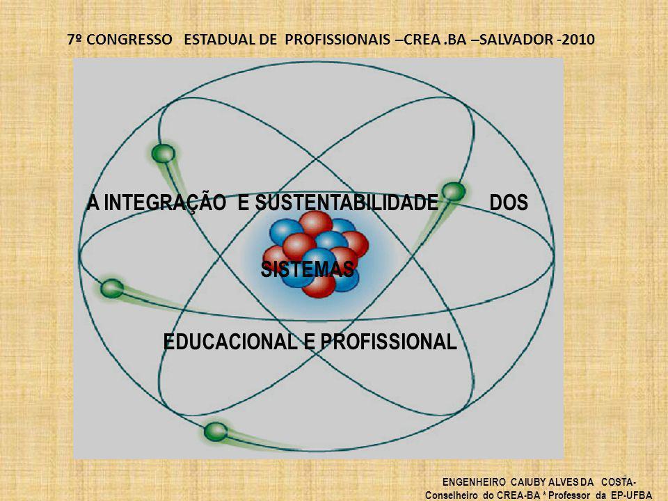 7º CONGRESSO ESTADUAL DE PROFISSIONAIS –CREA.BA –SALVADOR -2010 SUMARIO 2 OS SISTEMAS EDUCACIONAL E PROFISSIONAL -- ARCABOUÇO LEGAL O SISTEMA PROFISSIONAL É REPRESENTADO PELO SISTEMA CONFEA/CREAs, QUE TEM AS SUAS atribuições definidas pela lei 5.194/66 O SISTEMA EDUCACIONAL : MEC/CNE/IES - atribuições definidas pela LEI 9131/95 ESTRUTURAS DOS SISTEMAS EDUCACIONAL E PROFISSIONAL ESTRUTURA DO SISTEMA EDUCACIONAL- ENSINO SUPERIOR ESTRUTURA DO SISTEMA CONFEA/CREAs AS PROFISSÕES DO SISTEMA PROFISSIONAL -EXEMPLO A PROFISSÃO DE ENGENHEIRO REGULAMENTAÇÃO MEC x REGULAMENTAÇÃO CONFEA O QUE PODERÁ LEVAR A NÃO SUSTENTABILIDADE E A DESINTEGRAÇÃO DOS SISTEMAS EDUCACIONAL E PROFISSIONAL .