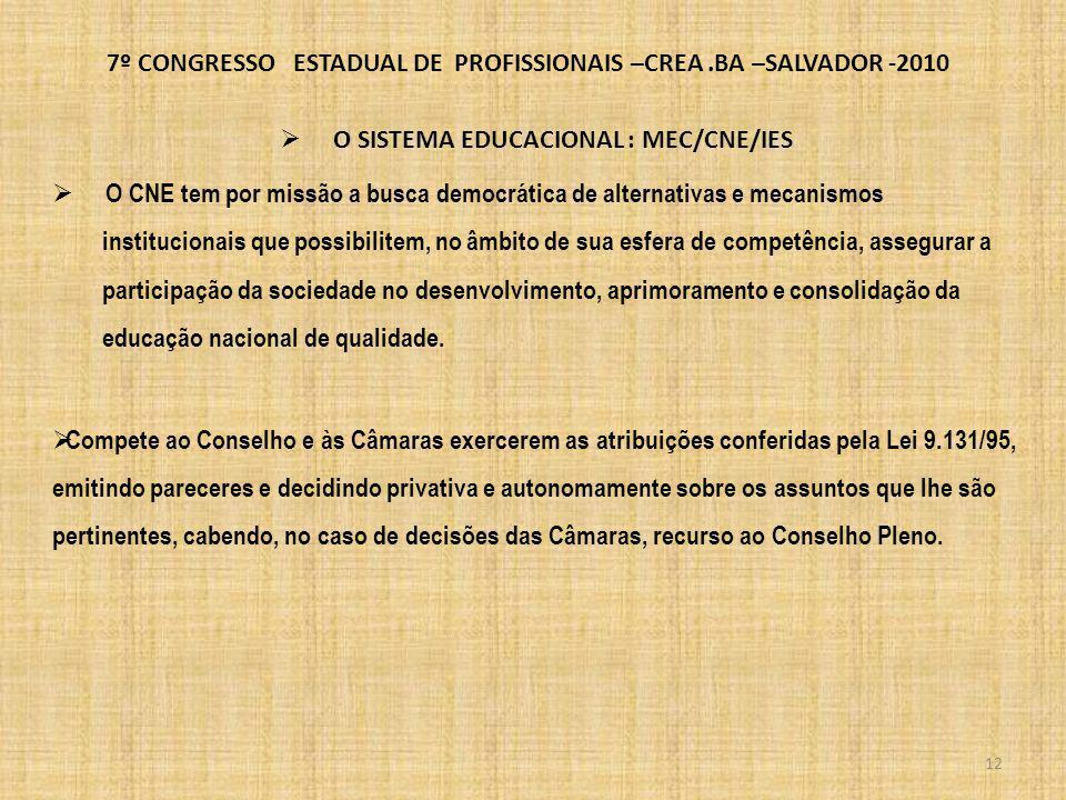 7º CONGRESSO ESTADUAL DE PROFISSIONAIS –CREA.BA –SALVADOR -2010 LEI 9131/95 Art.