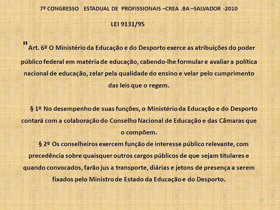 7º CONGRESSO ESTADUAL DE PROFISSIONAIS –CREA.BA –SALVADOR -2010 DIRETRIZES CURRICULARES PARA OS CURSOS DE ENGENHARIA RESOLUÇÃO CNE/CES 11, DE 11 DE MARÇO DE 2002.(*) O Presidente da Câmara de Educação Superior do Conselho Nacional de Educaçãotendo em vista o disposto no Art.