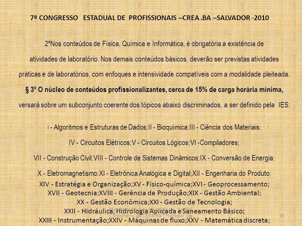 7º CONGRESSO ESTADUAL DE PROFISSIONAIS –CREA.BA –SALVADOR -2010 XXVI - Materiais de Construção Civil; XXVII - Materiais de Construção Mecânica; XXVIII - Materiais Elétricos; XXIX - Mecânica Aplicada; XXX - Métodos Numéricos; XXXI - Microbiologia; XXXII - Mineralogia e Tratamento de Minérios; XXXIII - Modelagem, Análise e Simulação de Sistemas; XXXIV - Operações Unitárias; XXXV - Organização de computadores;XXXVI - Paradigmas de Programação; XXXVII - Pesquisa Operacional;XXXVIII - Processos de Fabricação; XXXIX - Processos Químicos e Bioquímicos;XL - Qualidade;XLI - Química Analítica; XLII - Química Orgânica;XLIII - Reatores Químicos e Bioquímicos; XLIV - Sistemas Estruturais e Teoria das Estruturas;XLV - Sistemas de Informação; XLVI - Sistemas Mecânicos;XLVII - Sistemas operacionais;XLVIII - Sistemas Térmicos; XLIX - Tecnologia Mecânica;L - Telecomunicações;LI - Termodinâmica Aplicada; LII - Topografia e Geodésia; LIII - Transporte e Logística.