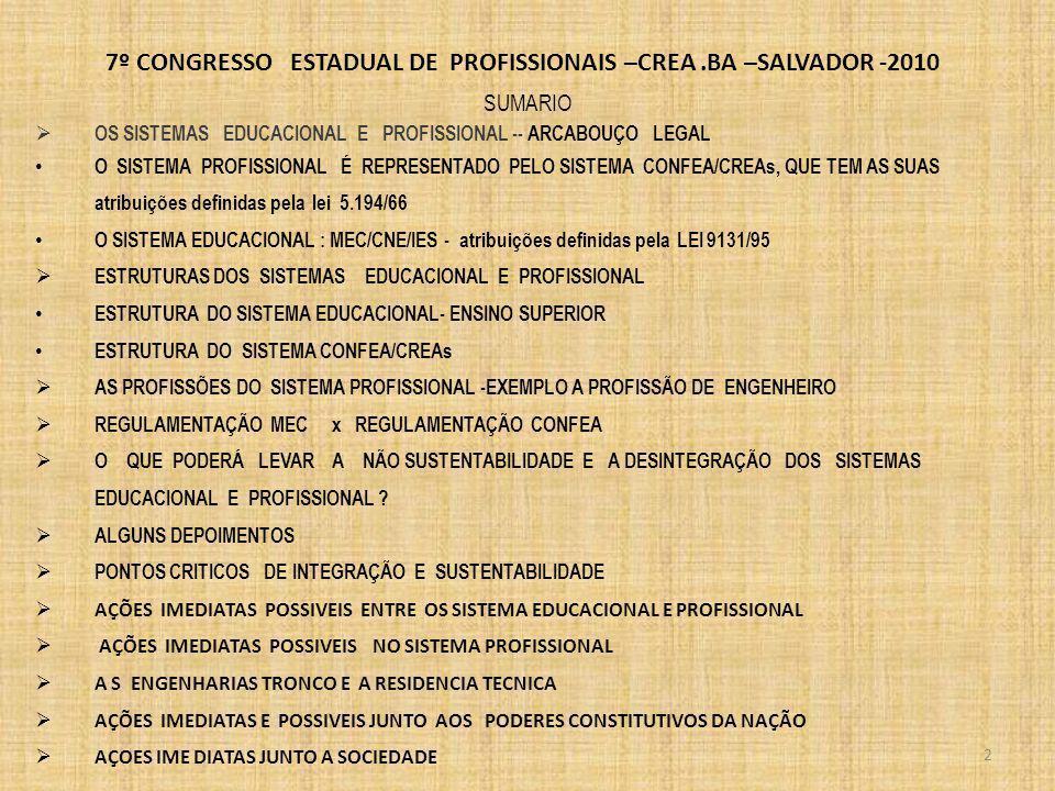 7º CONGRESSO ESTADUAL DE PROFISSIONAIS –CREA.BA –SALVADOR -2010 OS SISTEMAS EDUCACIONAL E PROFISSIONAL ARCABOUÇO LEGAL A CONSTITUIÇÃO DA REPUBLICA FEDERATIVA DO BRASIL O SISTEMA PROFISSIONAL O SISTEMA EDUCACIONAL 3 ENGENHEIRO CAIUBY ALVES DA COSTA- Conselheiro do CREA-BA * Professor da EP-UFBA
