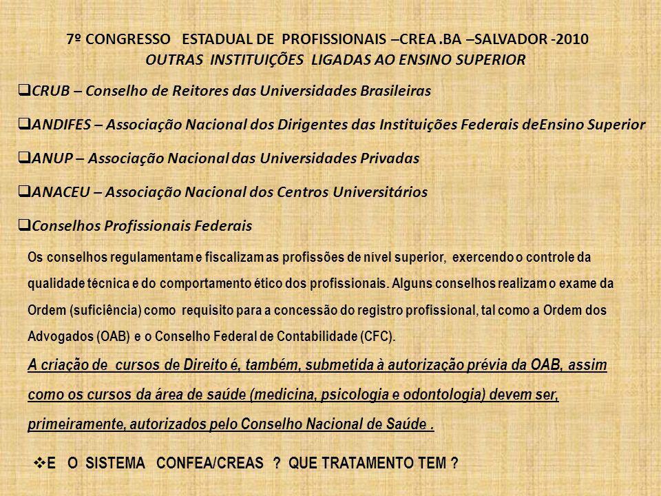 7º CONGRESSO ESTADUAL DE PROFISSIONAIS –CREA.BA –SALVADOR -2010 25 De acordo com informações divulgadas na Folha de São Paulo (06/10/2002), as autorizações de cursos nas áreas de Direito e Medicina, carreiras muito disputadas no vestibular, …são inferiores a 20% dos pedidos… o que revela um controle rigoroso dessas instituições na oferta de vagas Os slides anteriores :21, 22, 23 foram retirados do trabalho A estrutura e o funcionamento do ensino superior no Brasil de Clarissa Eckert Baeta Neves.
