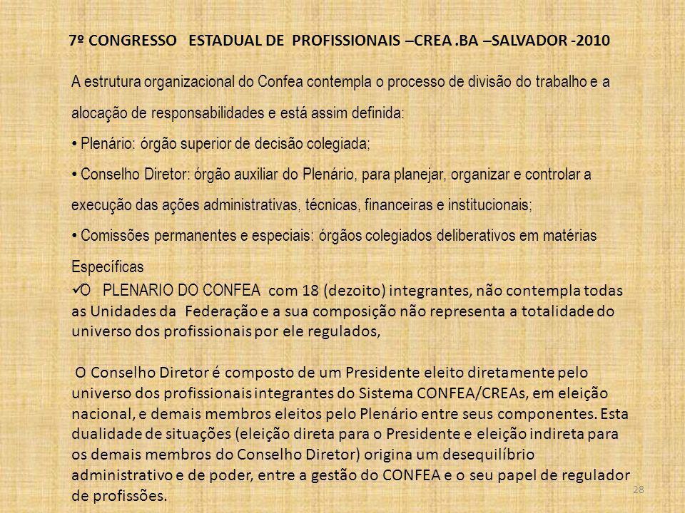 7º CONGRESSO ESTADUAL DE PROFISSIONAIS –CREA.BA –SALVADOR -2010 TODAS AS CONSTITUIÇÕES BRASILEIRAS DES DE 1824 MENCIONAM APOIO E INCENTIVOS A CIENCIA E TECNOLOGIA, EXCEÇÃO FEITA A CONSTITUIÇÃO DE 1937, A DO ESTADO NOVO.TODAS FALAM DA NECESSIDADE E APOIO A EDUCAÇÃO.