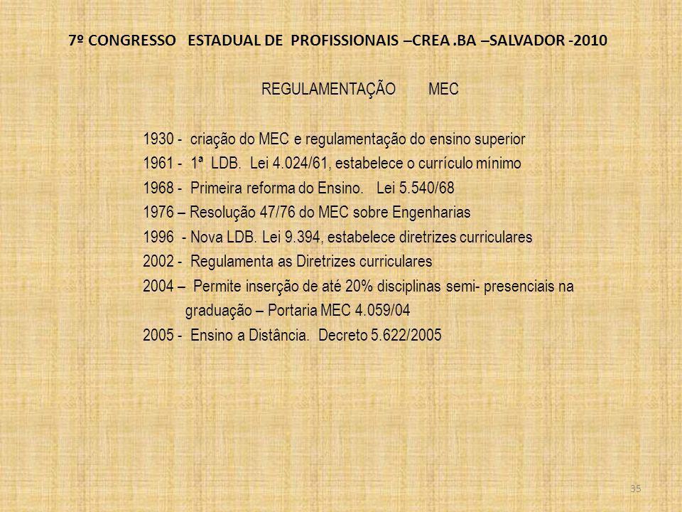 7º CONGRESSO ESTADUAL DE PROFISSIONAIS –CREA.BA –SALVADOR -2010 REGULAMENTAÇÃO CONFEA 1933- Decreto de criação do Conselho 1966- Lei regulamento o Conselho 1973 – Aprovação da resolução 218 pelo Confea 2005- Aprovação da resolução 1010 pelo Confea 2007 - Substituição da resolução do Confea 218 pela 1010 Assinale-se a existência de cursos de engenharia desde a época do Império e de normas regulatórias anteriores a 1933.(XX) 36