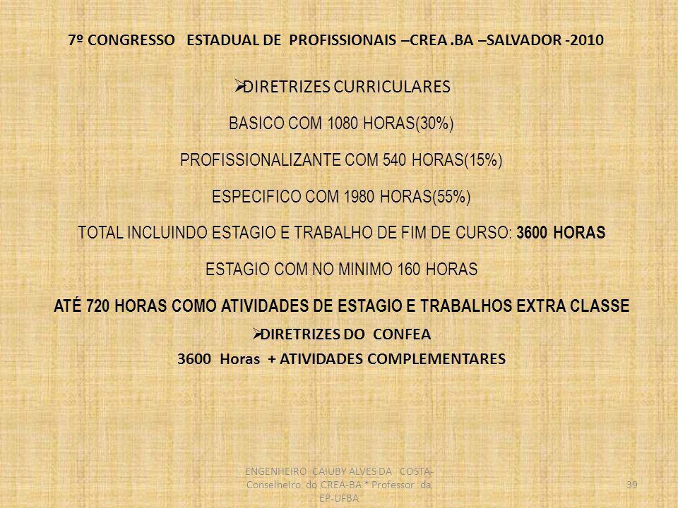 7º CONGRESSO ESTADUAL DE PROFISSIONAIS –CREA.BA –SALVADOR -2010 EXISTENCIA DE CONVENIO MEC-CONFEA : O CONFEA PODE SUGERIR MEDIDAS E ESSAS NÃO SEREM ACATADAS, CONTRARIAMENTE A OAB E AO CNS(MEDICINA,PSICOLOGIA, E ODONTOLOGIA) INEXISTENCIA DE CONSIDERAÇÃO DA EXPERIENCIA DO PROFISSIONAL DE ENGENHARIA/ARQUITETURA E AGRONOMIA NA AVALIAÇÃO DOS CURSOS DAS IES 40 ENGENHEIRO CAIUBY ALVES DA COSTA- Conselheiro do CREA-BA * Professor da EP-UFBA
