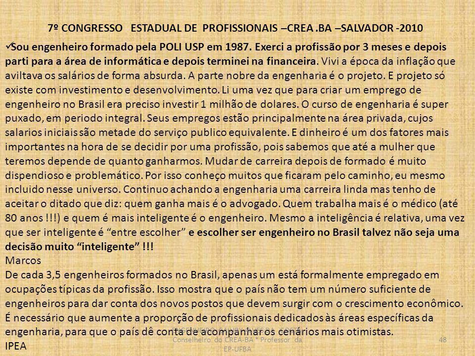 7º CONGRESSO ESTADUAL DE PROFISSIONAIS –CREA.BA –SALVADOR -2010 49 O número de engenheiros formados todo ano no Brasil é de fato baixo – e uma comparação com outros países emergentes ajuda a dimensionar isso.