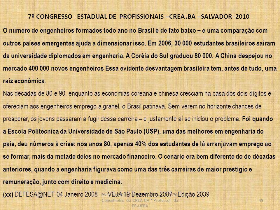 7º CONGRESSO ESTADUAL DE PROFISSIONAIS –CREA.BA –SALVADOR -2010 50 O patrimônio tecnológico de uma nação é um dos elementos que suportam a sua independência política e econômica.