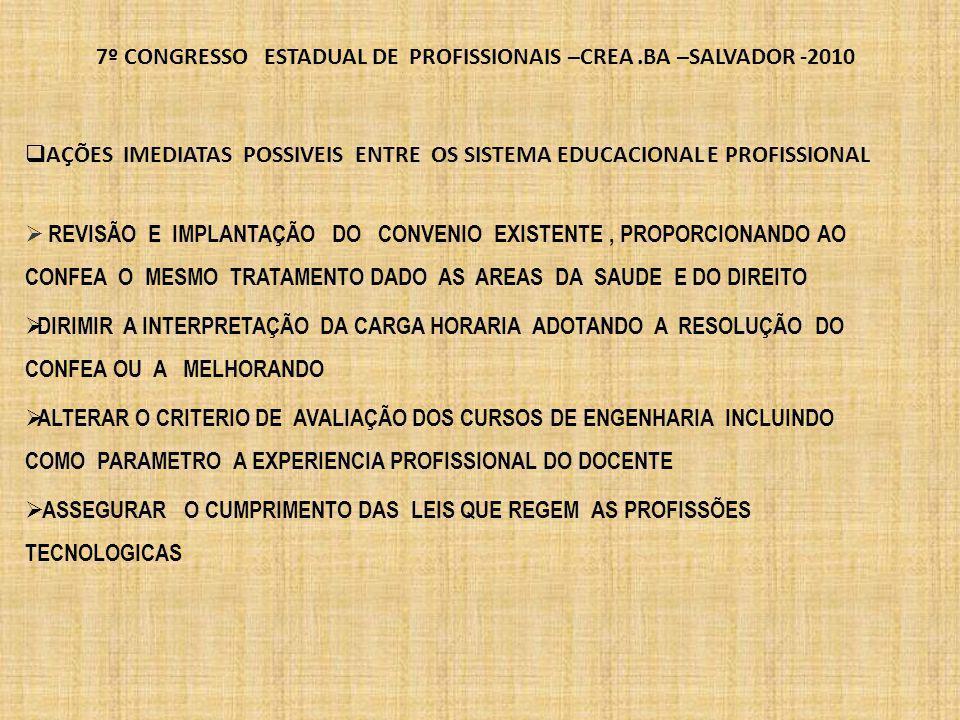 7º CONGRESSO ESTADUAL DE PROFISSIONAIS –CREA.BA –SALVADOR -2010 AÇÕES IMEDIATAS POSSIVEIS NO SISTEMA PROFISSIONAL FEDERALIZAR REALMENTE O SISTEMA CONFEA/CREA -HOJE É UNITARIO BRASILIA CONCLUIR A 1010 E DOTAR O SISTEMA PARA APLICAÇÃO DA RESOLUÇÃO 1010 DISCUTIR E DIVULGAR A RESOLUÇÃO 1010 NO SISTEMA EDUCACIONAL ELEIÇÃO VIA INTERNET NO SISTEMA DE MODO A QUE O SISTEMA CONFEA/CREA TENHA REALMENTE A REPRESENTATIVIDADE DE SEUS PROFISSIONAIS ASSEGURADA INICIAR AS GESTÕES PARA IMPLANTAR AS DECISÕES TOMADAS NO 6º CNP ENGENHARIAS TRONCO RESIDENCIA TECNICA 55