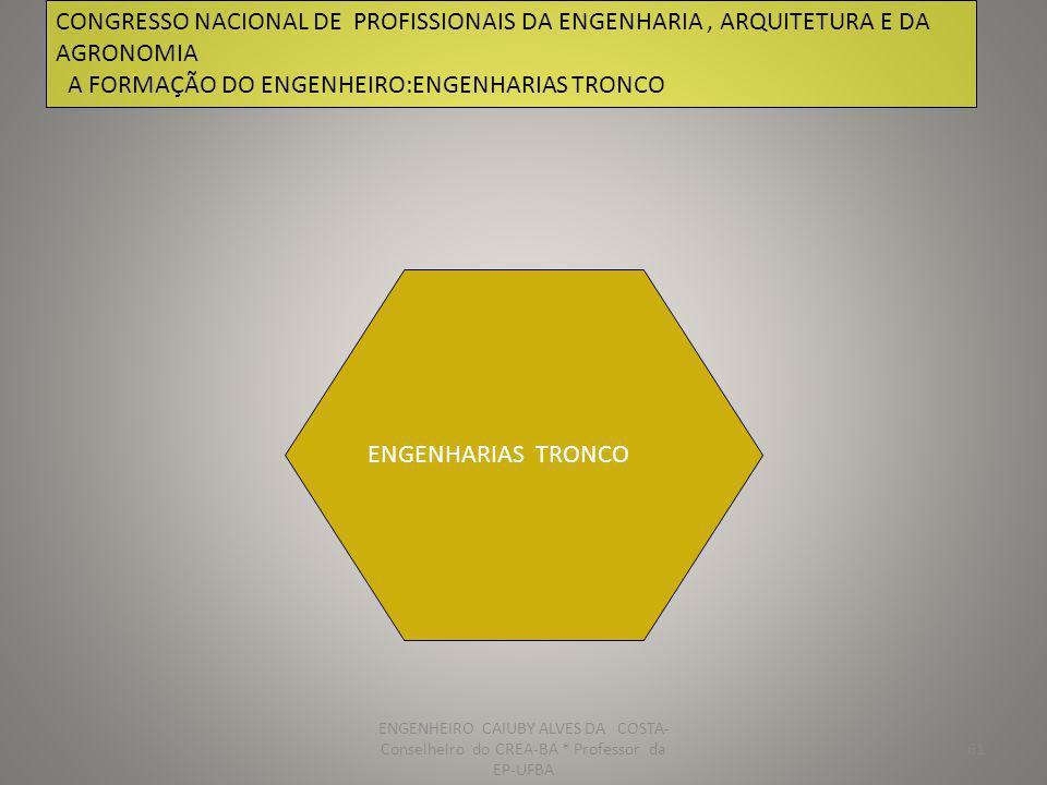 62 FORMAÇÃO BÁSICA CONCLUSÃO EDUCAÇÃO CONTINUADA 1,5 ANOS IGUAIS PARA TODOS OS CURSOS 1,5 ANOS 6 MESES ESTRUTURA INGRESSO FORMAÇÃO PROFISSIONAL BÁSICA FORMAÇÃO PROFISSIONAL ESPECÍFICA PROJETO DE FIM DE CURSO 1 ENGENHEIRO CAIUBY ALVES DA COSTA- Conselheiro do CREA-BA * Professor da EP-UFBA