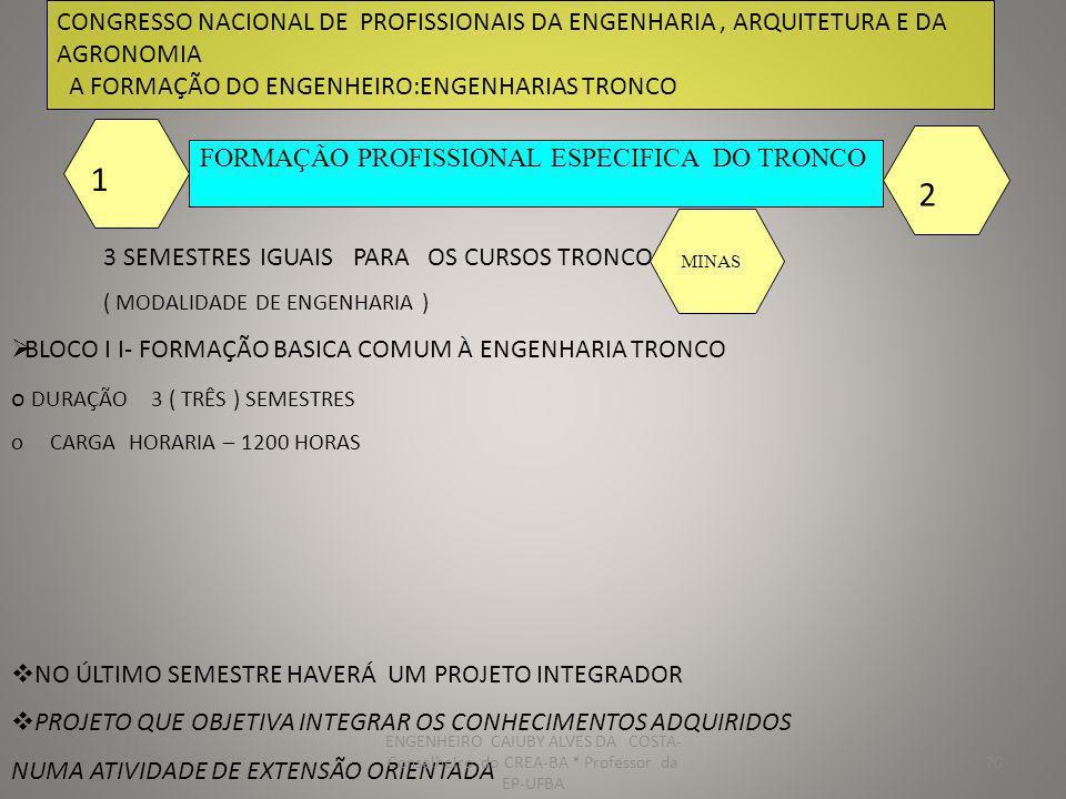 71 CONGRESSO NACIONAL DE PROFISSIONAIS DA ENGENHARIA, ARQUITETURA E DA AGRONOMIA A FORMAÇÃO DO ENGENHEIRO:ENGENHARIAS TRONCO FORMAÇÃO PROFISSIONAL ESPECIFICA DO TRONCO 3 SEMESTRES IGUAIS PARA OS CURSOS TRONCO ( MODALIDADE DE ENGENHARIA ) 1 2 BLOCO I I- FORMAÇÃO BASICA COMUM À ENGENHARIA TRONCO o DURAÇÃO 3 ( TRÊS ) SEMESTRES o CARGA HORARIA – 1200 HORAS NO ÚLTIMO SEMESTRE HAVERÁ UM PROJETO INTEGRADOR PROJETO QUE OBJETIVA INTEGRAR OS CONHECIMENTOS ADQUIRIDOS NUMA ATIVIDADE DE EXTENSÃO ORIENTADA METALURGIA ENGENHEIRO CAIUBY ALVES DA COSTA- Conselheiro do CREA-BA * Professor da EP-UFBA