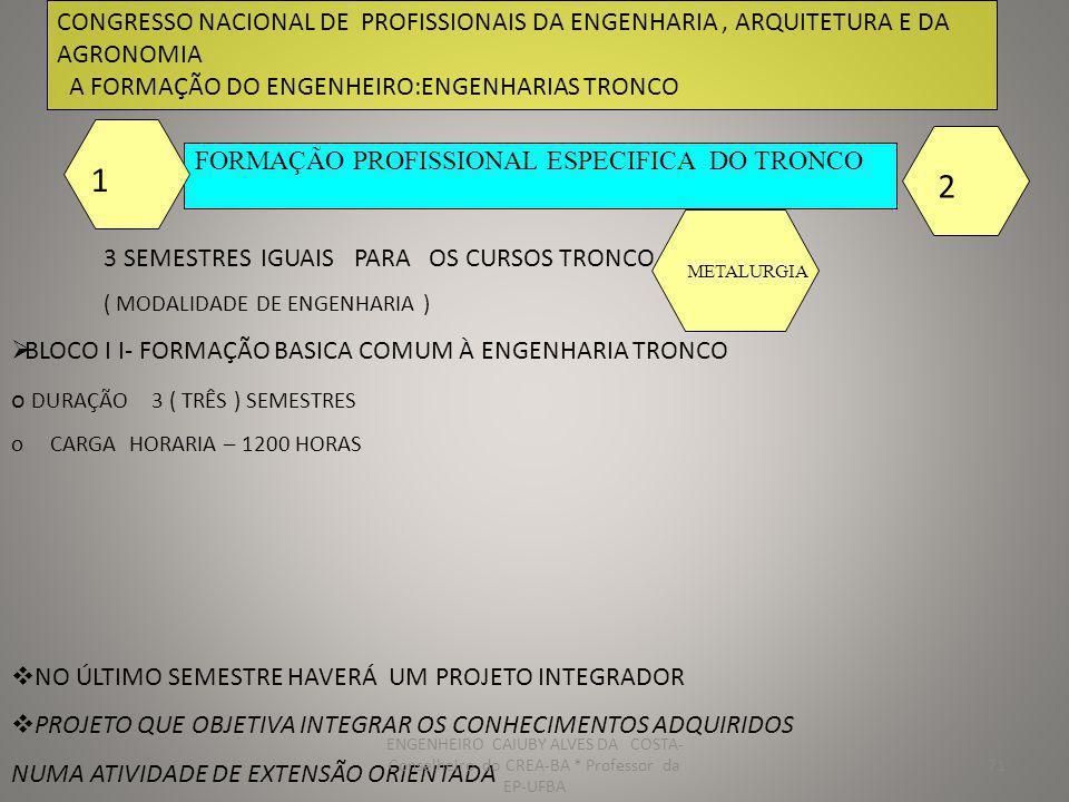 72 CONGRESSO NACIONAL DE PROFISSIONAIS DA ENGENHARIA, ARQUITETURA E DA AGRONOMIA A FORMAÇÃO DO ENGENHEIRO:ENGENHARIAS TRONCO FORMAÇÃO PROFISSIONAL ESPECIFICA 3 SEMESTRES IGUAIS PARA OS CURSOS TRONCO ( HABILITAÇÃO-DA ENGENHARIA TRONCO) 12 BLOCOI I I- FORMAÇÃO ESPECÍFICA DA ENGENHARIA TRONCO o DURAÇÃO 3 ( TRÊS ) SEMESTRES o CARGA HORARIA – 1200 HORAS NO ÚLTIMO SEMESTRE HAVERÁ UM PROJETO INTEGRADOR PROJETO QUE OBJETIVA INTEGRAR OS CONHECIMENTOS ADQUIRIDOS NUMA ATIVIDADE DE EXTENSÃO ORIENTADA ENGENHEIRO CAIUBY ALVES DA COSTA- Conselheiro do CREA-BA * Professor da EP-UFBA