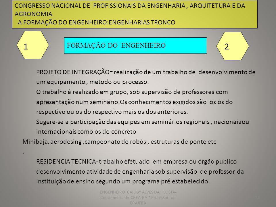 77 FORMAÇÃO BÁSICA CONCLUSÃO EDUCAÇÃO CONTINUADA 1,5 ANOS IGUAIS PARA TODOS OS CURSOS 1,5 ANOS 6 MESES ESTRUTURA INGRESSO FORMAÇÃO PROFISSIONAL BÁSICA FORMAÇÃO PROFISSIONAL ESPECÍFICA PROJETO DE FIM DE CURSO 1