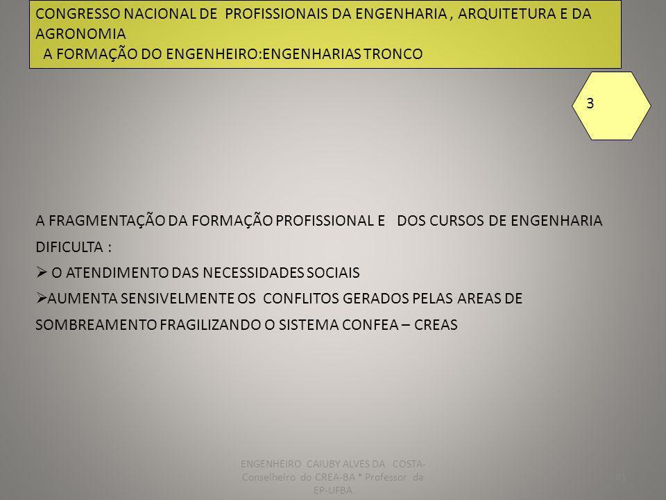 82 CONGRESSO NACIONAL DE PROFISSIONAIS DA ENGENHARIA, ARQUITETURA E DA AGRONOMIA A FORMAÇÃO DO ENGENHEIRO:ENGENHARIAS TRONCO 3 A ALTERNATIVA TRES TEM O MERITO DE EFETUAR UM INGRESSO ÚNICO PARA OS CURSOS DA AREA TECNOLOGICA APRESENTANDO OS SEGUINTES ASPECTOS : MAIOR INTEGRAÇÃO DOS CURSOS NA AREA TÉCNOLOGICA INTEGRAÇÃO ENTRE CURSOS DE CURTA DURAÇÃO E CURSOS PLENOS PROPORCIONAR AO ATENDIMENTO DE FORMAÇÃO DEMANDADA A CURTO PRAZO PELA SOCIEDADE REDUÇÃO DAS DIFICULDADES DA REINSERÇÃO NO FLUXOGRAMA DE FORMAÇÃO DOS CURSOS PLENOS NECESSIDADE DE UM PROJETO PEDAGOGICO MAIS PROFUNDO E ABRANGENTE GESTÃO ACADÊMICA E ACOMPANHAMENTO PEDAGOGICO MAIS PROXIMO DO DISCENTE ENGENHEIRO CAIUBY ALVES DA COSTA- Conselheiro do CREA-BA * Professor da EP-UFBA