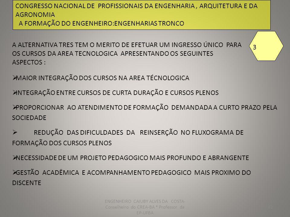 83 CONGRESSO NACIONAL DE PROFISSIONAIS DA ENGENHARIA, ARQUITETURA E DA AGRONOMIA A FORMAÇÃO DO ENGENHEIRO:ENGENHARIAS TRONCO 3 RESULTADOS ESPERADOS ATENDIMENTO DE NECESSIDADES SOCIAIS ABRANGER TODA AREA TECNOLOGICA FORTALECIMENTO DA AREA TECNOLOGICA MAIOR FACILIDADE NA APLICAÇÃO DA RESOLUÇÃO 1010 FORTALECIMENTO DO SISTEMA CONFEA - CREAs ENGENHEIRO CAIUBY ALVES DA COSTA- Conselheiro do CREA-BA * Professor da EP-UFBA