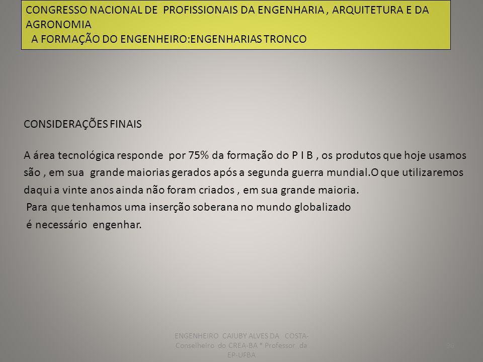 97 CONGRESSO NACIONAL DE PROFISSIONAIS DA ENGENHARIA, ARQUITETURA E DA AGRONOMIA A FORMAÇÃO DO ENGENHEIRO:ENGENHARIAS TRONCO BIBLIOGRAFIA 1- ZARTH et all - OS CAMINHOS DA EXCLUSÃO SOCIAL – ed UNIJUI – apud BAZZO,Walter 2-ABCE –ASSOCIAÇÃO BRASILEIRA DOS CONSULTORES EM ENGENHARIA – Os Serviços de Engenharia no Brasil -Diagnóstico 2004 – apud DESENVOLVIMENTO TECNOLOGICO E SOBERANIA NACIONAL- COSTA,Caiuby A.