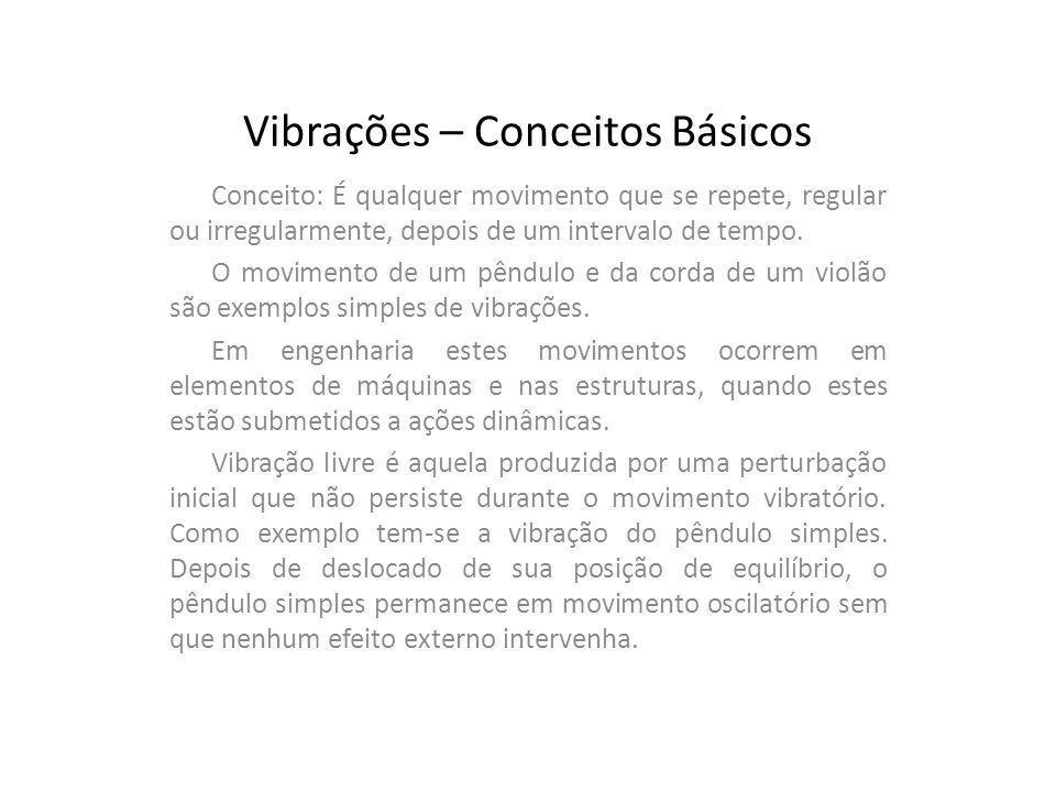 Vibrações – Conceitos Básicos Conceito: É qualquer movimento que se repete, regular ou irregularmente, depois de um intervalo de tempo. O movimento de