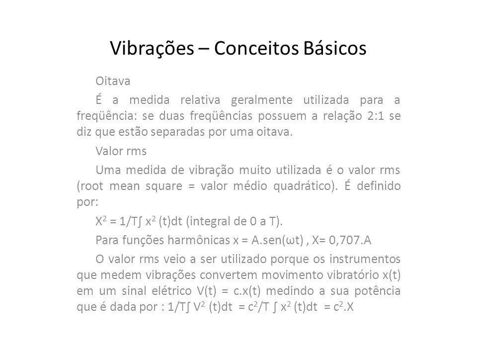 Vibrações – Conceitos Básicos Oitava É a medida relativa geralmente utilizada para a freqüência: se duas freqüências possuem a relação 2:1 se diz que