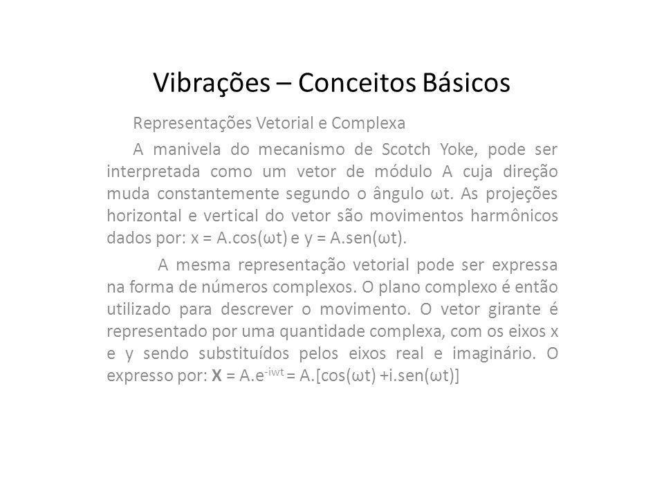 Vibrações – Conceitos Básicos Representações Vetorial e Complexa A manivela do mecanismo de Scotch Yoke, pode ser interpretada como um vetor de módulo