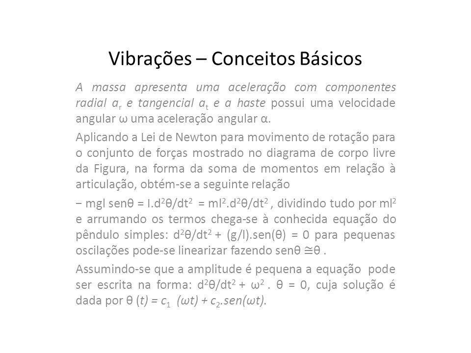 Vibrações – Conceitos Básicos A massa apresenta uma aceleração com componentes radial a r e tangencial a t e a haste possui uma velocidade angular ω u