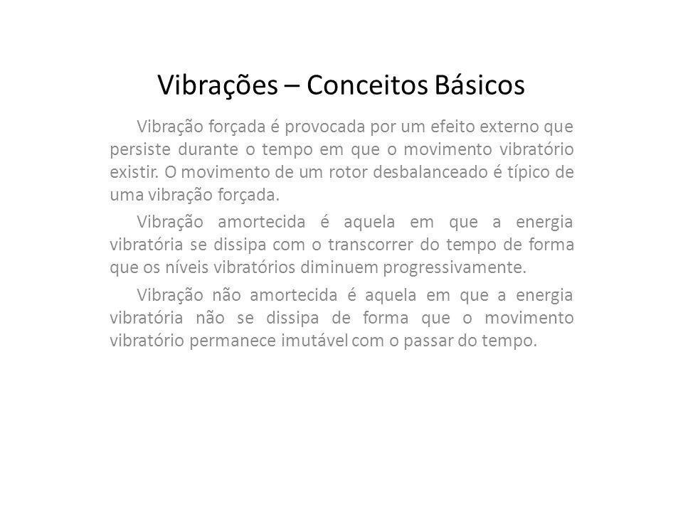 Vibrações – Conceitos Básicos Vibração forçada é provocada por um efeito externo que persiste durante o tempo em que o movimento vibratório existir. O