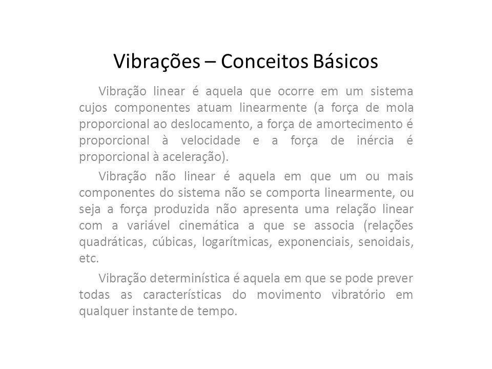 Vibrações – Conceitos Básicos Vibração linear é aquela que ocorre em um sistema cujos componentes atuam linearmente (a força de mola proporcional ao d