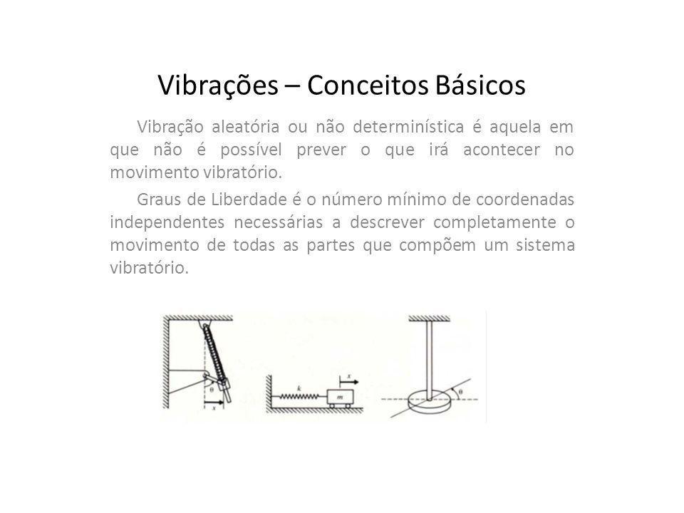 Vibrações – Conceitos Básicos Vibração aleatória ou não determinística é aquela em que não é possível prever o que irá acontecer no movimento vibratór