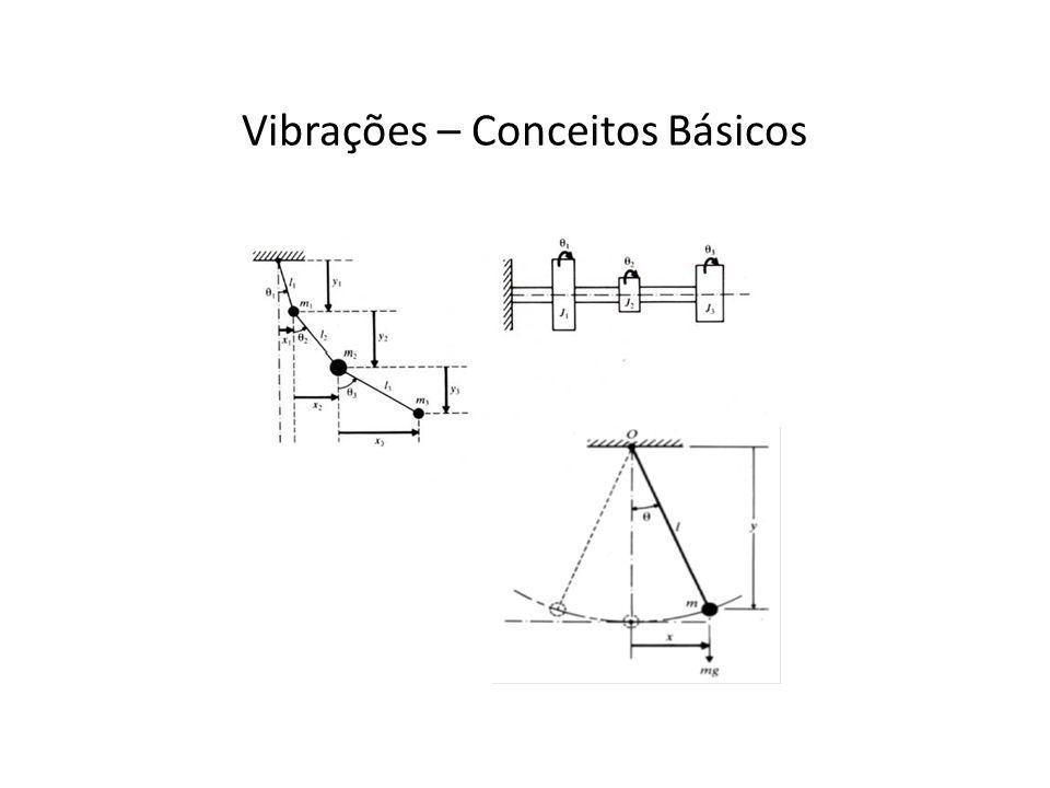 O pêndulo simples, ou pêndulo matemático, constitui-se no exemplo mais simples de um sistema físico que exibe movimento harmônico quando oscila com pequenas amplitudes (até 30º).