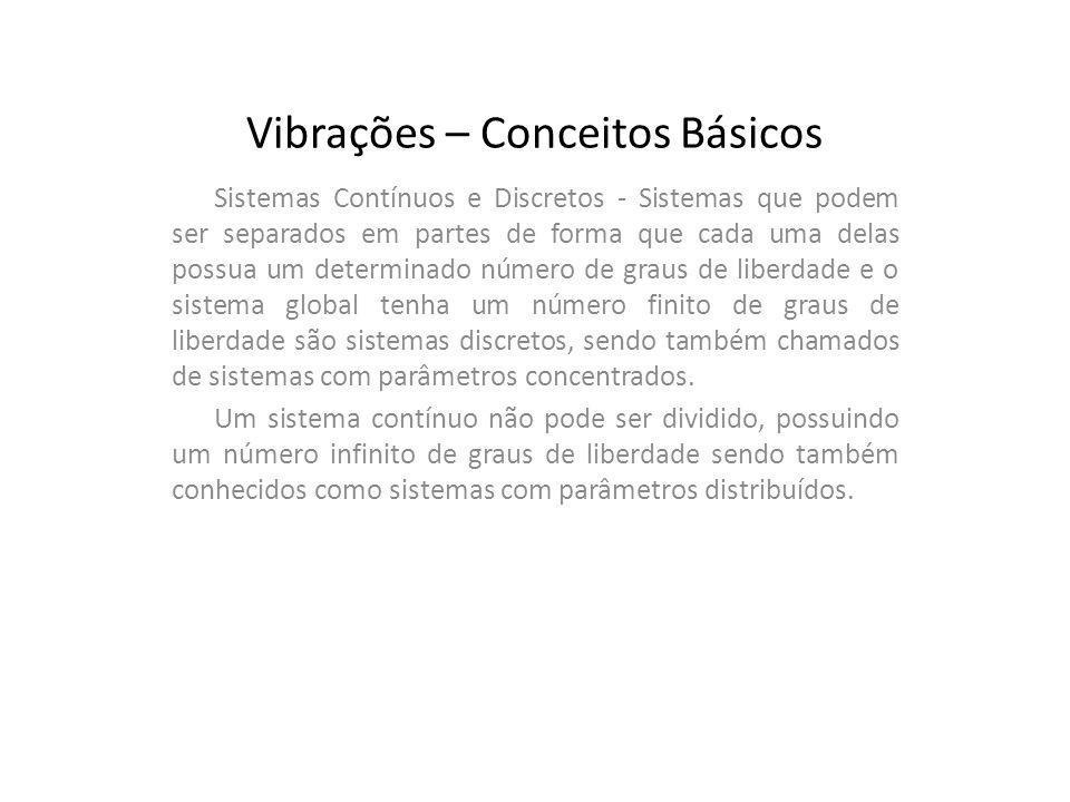 Vibrações – Conceitos Básicos Movimento Harmônico O movimento harmônico é a forma mais simples com que uma vibração se apresenta.