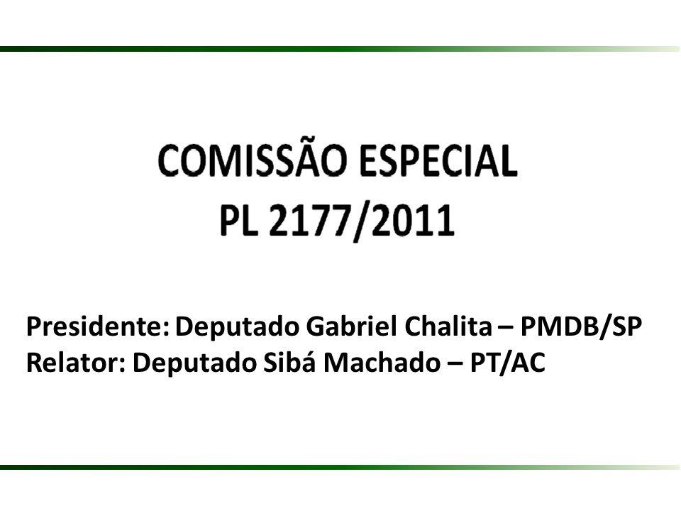 Comissão Especial PL 2177/2011 Propostas de encaminhamento da Relatoria 1.