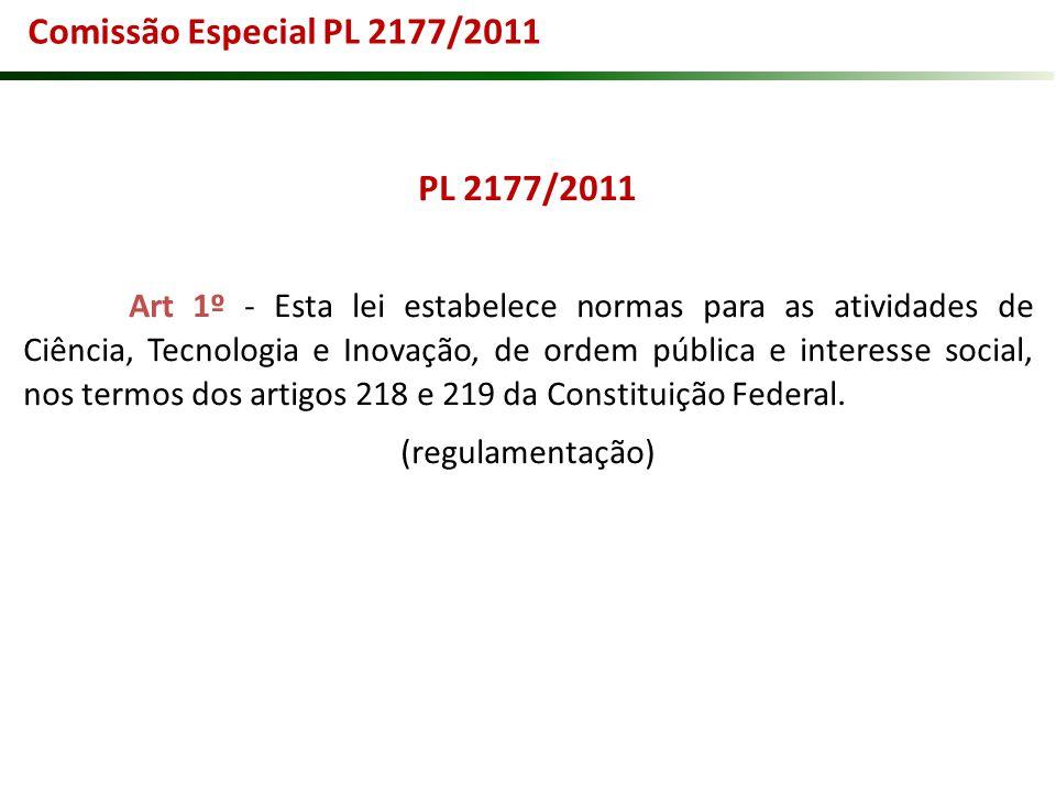 PL 2177/2011 Art 1º - Esta lei estabelece normas para as atividades de Ciência, Tecnologia e Inovação, de ordem pública e interesse social, nos termos
