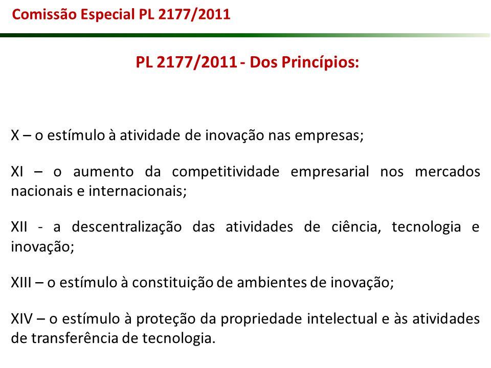 PL 2177/2011 - Dos Princípios: X – o estímulo à atividade de inovação nas empresas; XI – o aumento da competitividade empresarial nos mercados naciona
